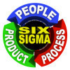 Six Sigma: Transform HR