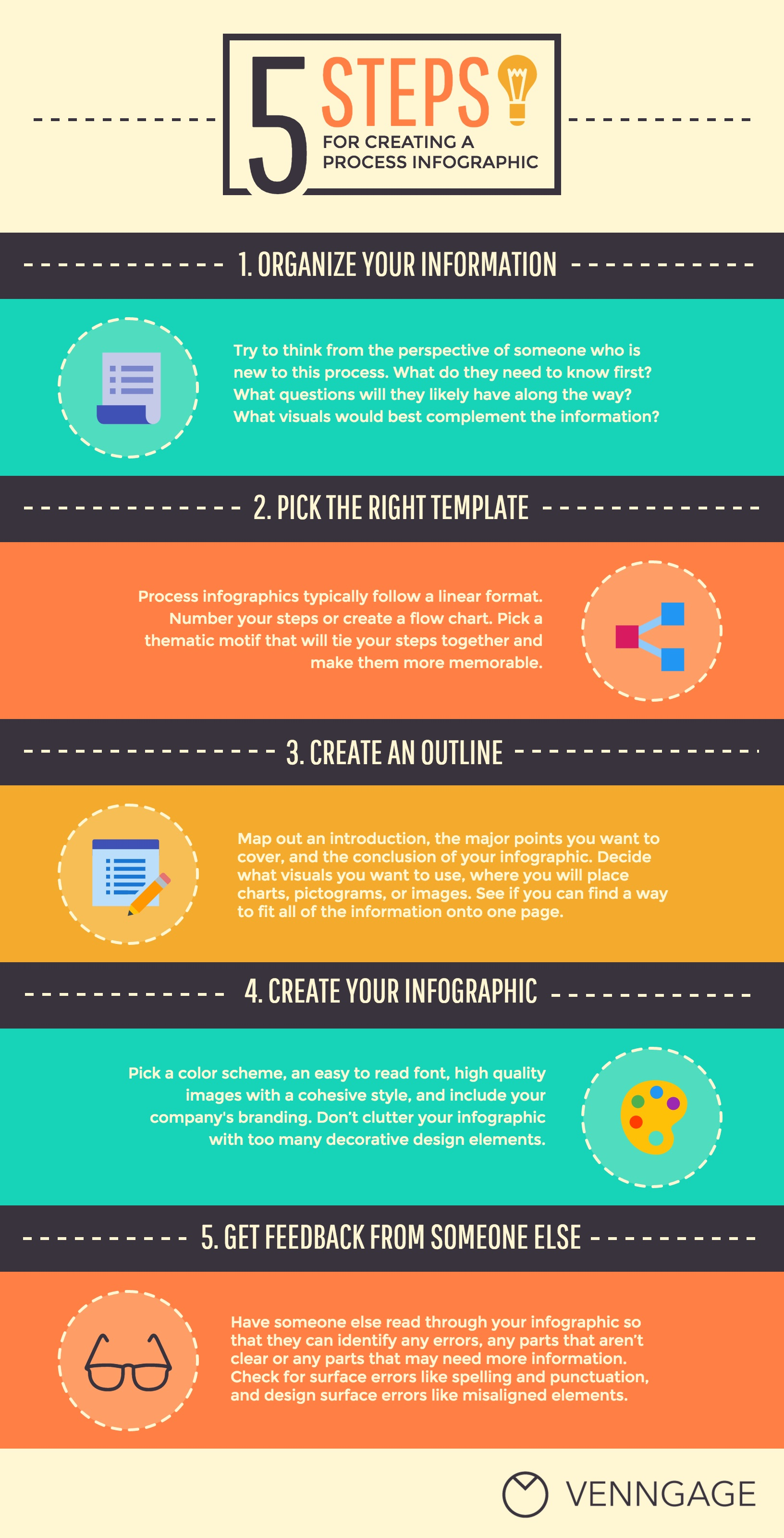 steps for creating a process infographic hr c suite process infographic